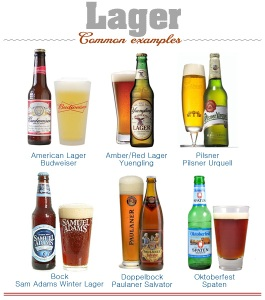 Beer_Lager